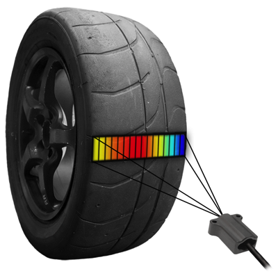 Izze Racing Tire Infrared Temperature Sensor Banner